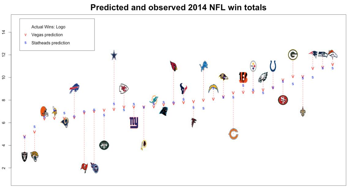 NFL2014_II