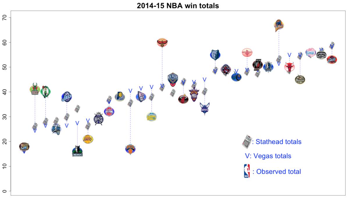NBA2015